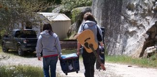 best-travel-guitars-review