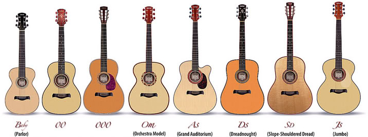 acoustic guitar types